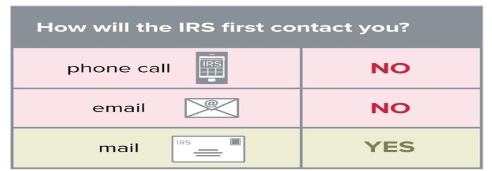 Taxpayers May Receive IRS 5071c Letter